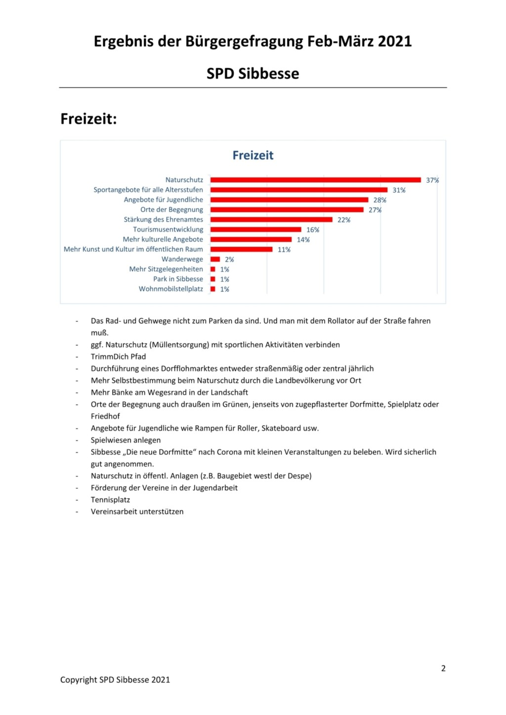 Buergerbefragung Auswertung2