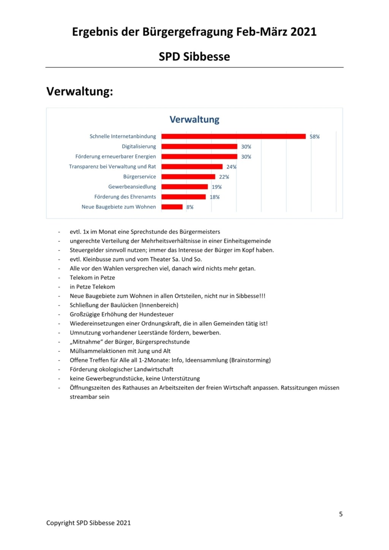 Buergerbefragung Auswertung5